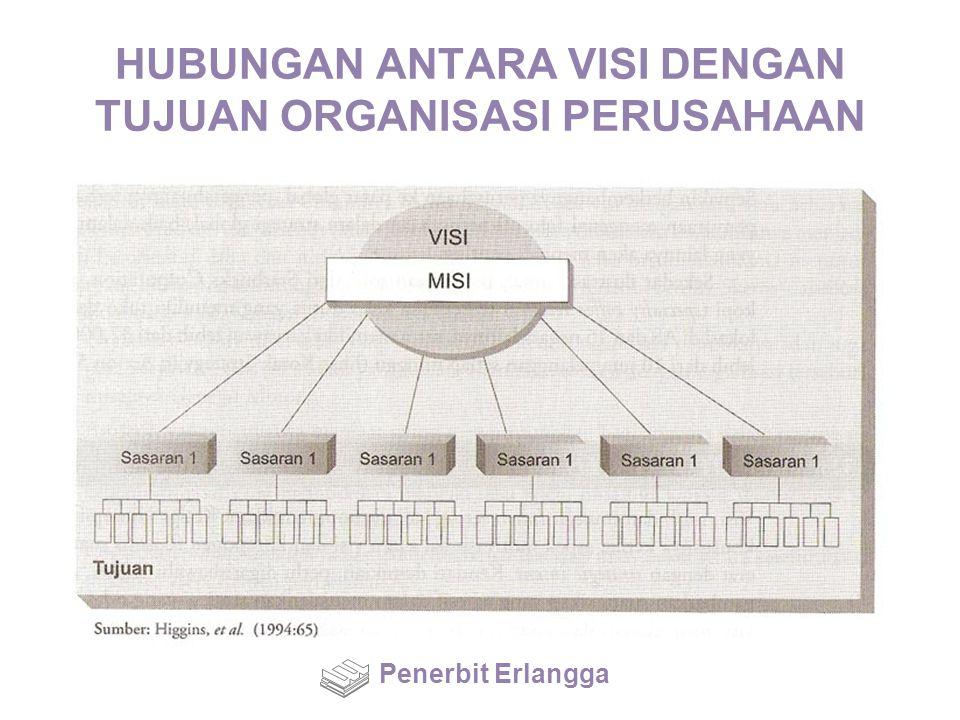 HUBUNGAN ANTARA VISI DENGAN TUJUAN ORGANISASI PERUSAHAAN Penerbit Erlangga