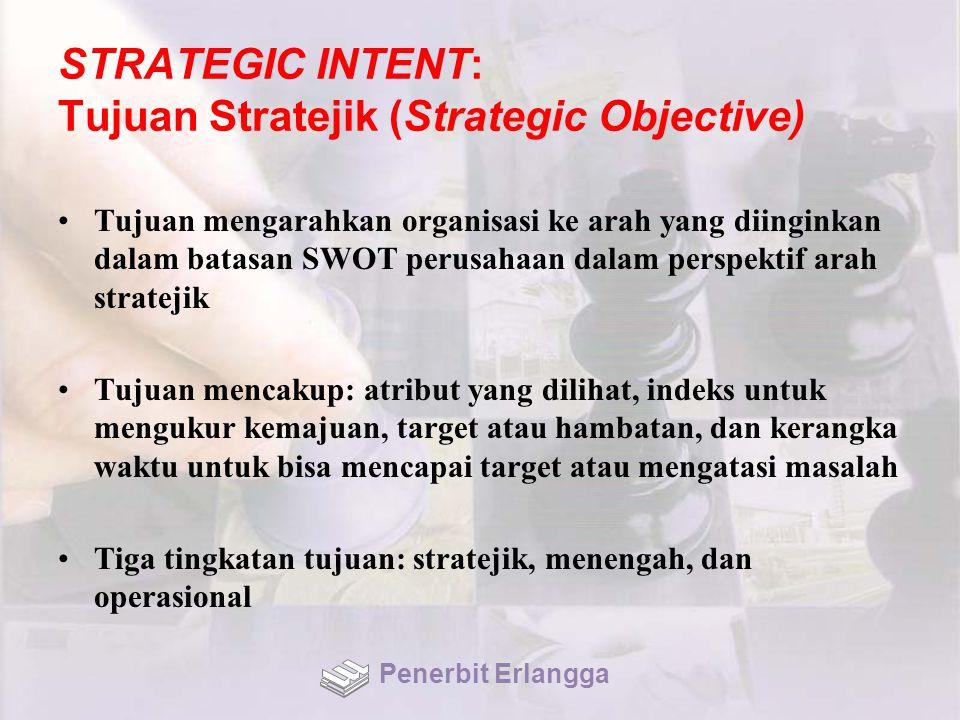 STRATEGIC INTENT: Tujuan Stratejik (Strategic Objective) Tujuan mengarahkan organisasi ke arah yang diinginkan dalam batasan SWOT perusahaan dalam perspektif arah stratejik Tujuan mencakup: atribut yang dilihat, indeks untuk mengukur kemajuan, target atau hambatan, dan kerangka waktu untuk bisa mencapai target atau mengatasi masalah Tiga tingkatan tujuan: stratejik, menengah, dan operasional Penerbit Erlangga