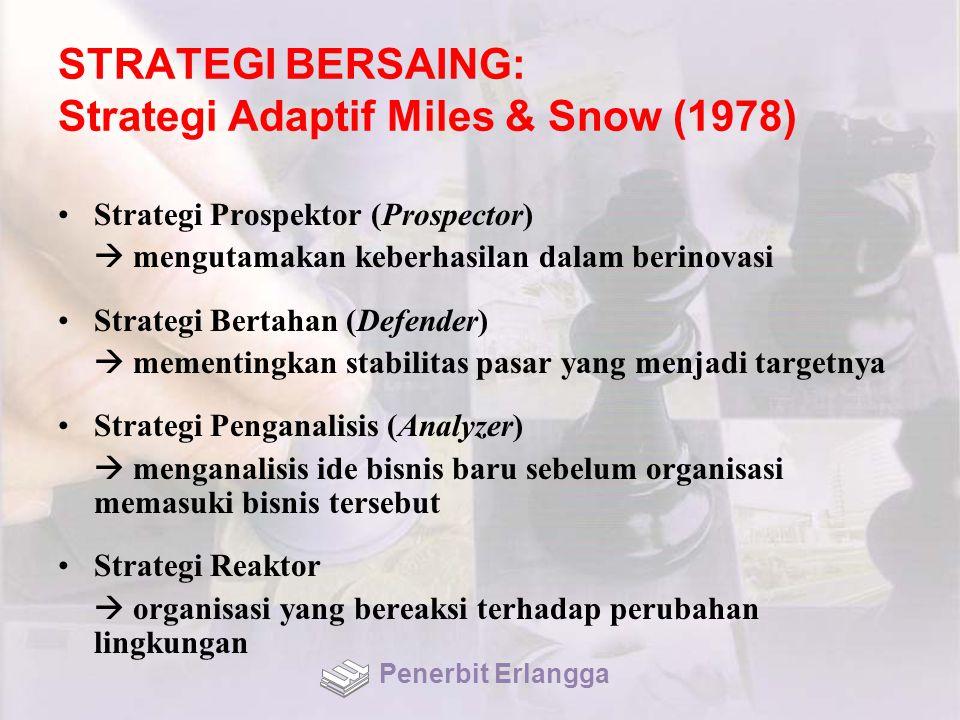 STRATEGI BERSAING: Strategi Adaptif Miles & Snow (1978) Strategi Prospektor (Prospector)  mengutamakan keberhasilan dalam berinovasi Strategi Bertahan (Defender)  mementingkan stabilitas pasar yang menjadi targetnya Strategi Penganalisis (Analyzer)  menganalisis ide bisnis baru sebelum organisasi memasuki bisnis tersebut Strategi Reaktor  organisasi yang bereaksi terhadap perubahan lingkungan Penerbit Erlangga