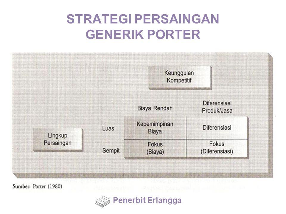 STRATEGI PERSAINGAN GENERIK PORTER Penerbit Erlangga