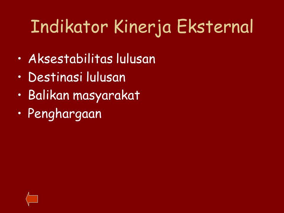 Indikator Kinerja Eksternal Aksestabilitas lulusan Destinasi lulusan Balikan masyarakat Penghargaan