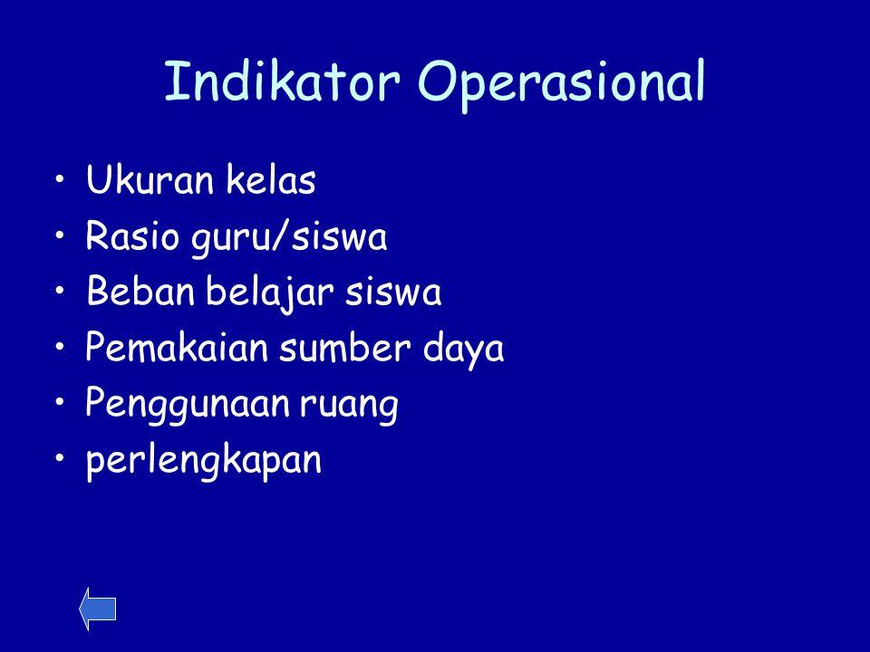 Indikator Operasional Ukuran kelas Rasio guru/siswa Beban belajar siswa Pemakaian sumber daya Penggunaan ruang perlengkapan