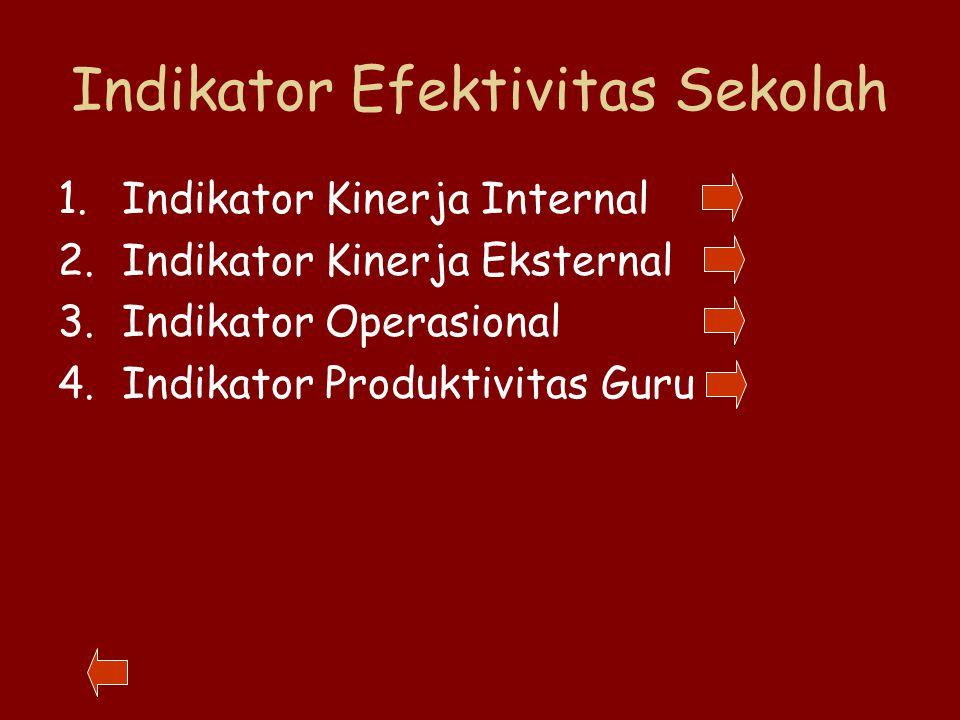 Indikator Efektivitas Sekolah 1.Indikator Kinerja Internal 2.Indikator Kinerja Eksternal 3.Indikator Operasional 4.Indikator Produktivitas Guru