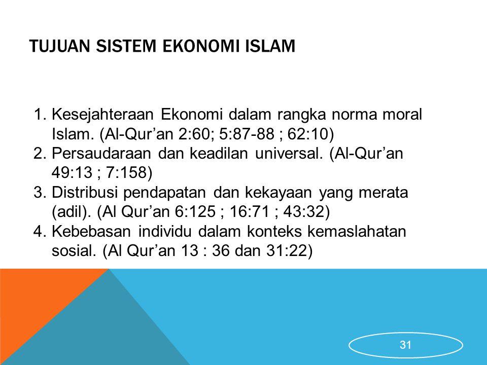 TUJUAN SISTEM EKONOMI ISLAM 1.Kesejahteraan Ekonomi dalam rangka norma moral Islam. (Al-Qur'an 2:60; 5:87-88 ; 62:10) 2.Persaudaraan dan keadilan univ
