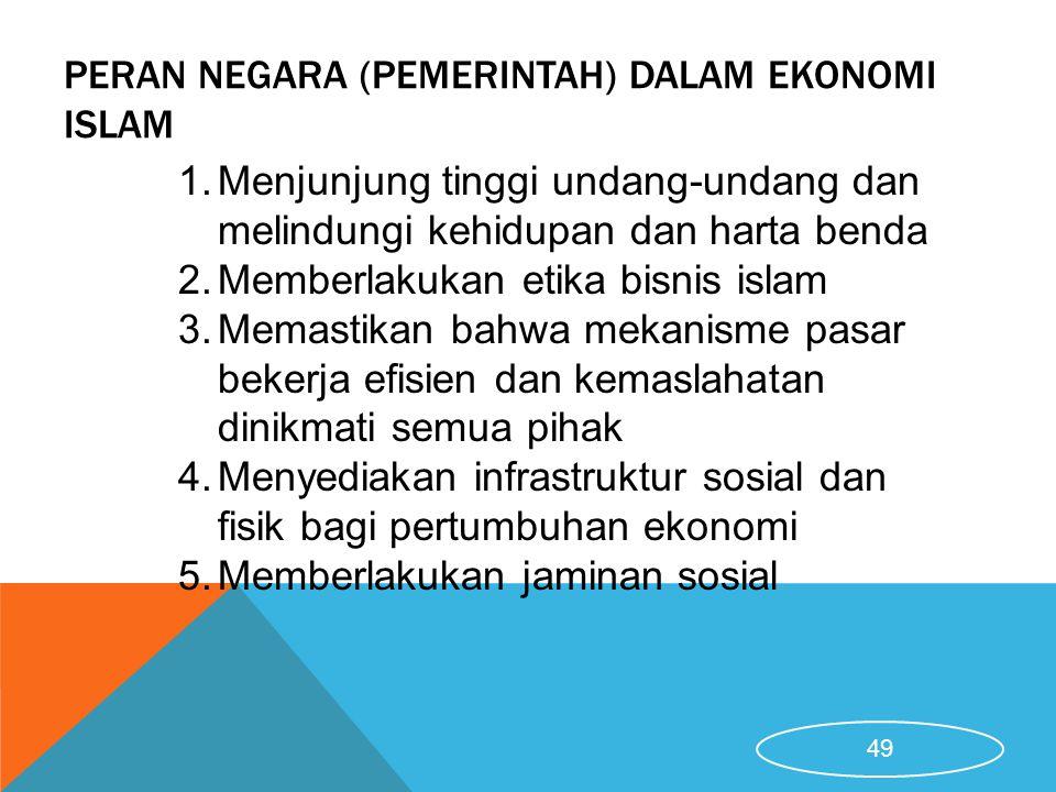 PERAN NEGARA (PEMERINTAH) DALAM EKONOMI ISLAM 1.Menjunjung tinggi undang-undang dan melindungi kehidupan dan harta benda 2.Memberlakukan etika bisnis