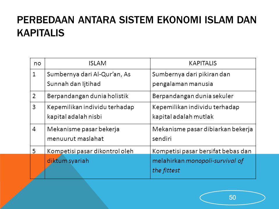 PERBEDAAN ANTARA SISTEM EKONOMI ISLAM DAN KAPITALIS noISLAMKAPITALIS 1 Sumbernya dari Al-Qur'an, As Sunnah dan Ijtihad Sumbernya dari pikiran dan peng