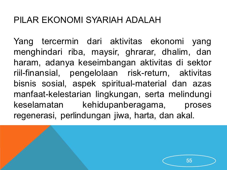 PILAR EKONOMI SYARIAH ADALAH Yang tercermin dari aktivitas ekonomi yang menghindari riba, maysir, ghrarar, dhalim, dan haram, adanya keseimbangan akti