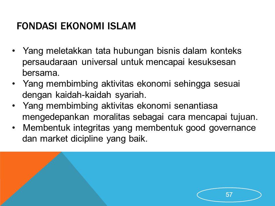 FONDASI EKONOMI ISLAM Yang meletakkan tata hubungan bisnis dalam konteks persaudaraan universal untuk mencapai kesuksesan bersama. Yang membimbing akt