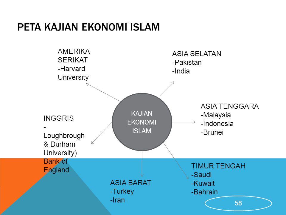 PETA KAJIAN EKONOMI ISLAM KAJIAN EKONOMI ISLAM AMERIKA SERIKAT -Harvard University INGGRIS - Loughbrough & Durham University) Bank of England ASIA BAR