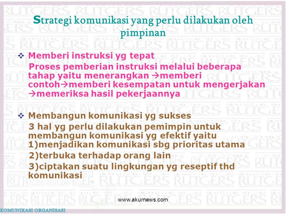 S trategi komunikasi yang perlu dilakukan oleh pimpinan  Memberi instruksi yg tepat Proses pemberian instruksi melalui beberapa tahap yaitu menerangk