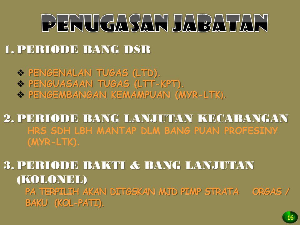 1.PERIODE BANG DSR  PENGENALAN TUGAS (LTD).  PENGUASAAN TUGAS (LTT-KPT).  PENGEMBANGAN KEMAMPUAN (MYR-LTK ). 2.PERIODE BANG LANJUTAN KECABANGAN HRS
