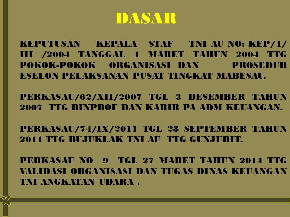 DASAR KEPUTUSAN KEPALA STAF TNI AU NO: KEP/4/ III /2004 TANGGAL 1 MARET TAHUN 2004 TTG POKOK-POKOK ORGANISASI DAN PROSEDUR ESELON PELAKSANAN PUSAT TIN