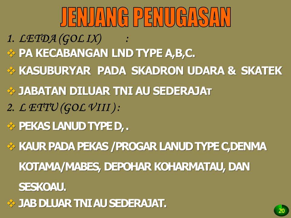 1.LETDA (GOL IX) :  PA KECABANGAN LND TYPE A,B,C.  KASUBURYAR PADA SKADRON UDARA & SKATEK  JABATAN DILUAR TNI AU SEDERAJA T 2.L ETTU (GOL VIII ) :