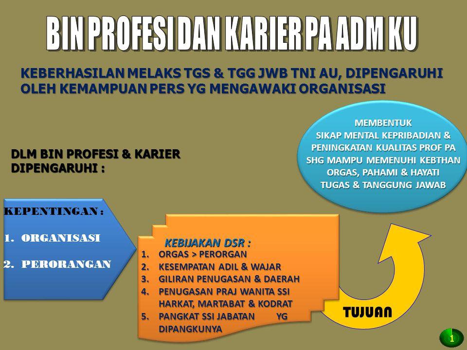 PRINSIP - PRINSIP 1.STP PRAJ DIGUN & DIMANFAATKN SCR OPTIMAL UTK KEPENTINGAN TNI/TNI AU.