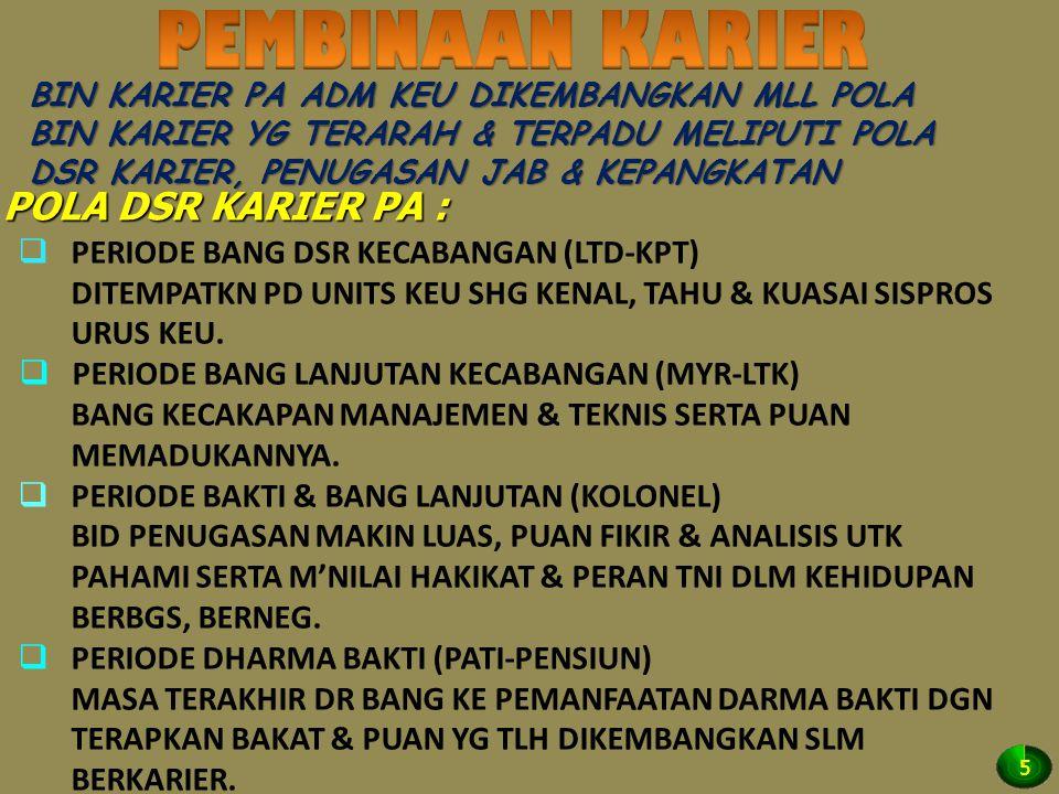 1.PERIODE BANG DSR  PENGENALAN TUGAS (LTD). PENGUASAAN TUGAS (LTT-KPT).