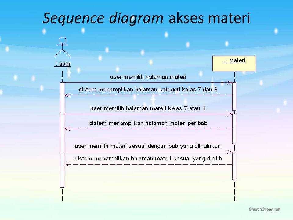 Sequence diagram akses materi