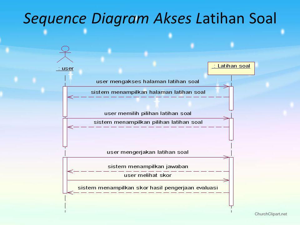Sequence Diagram Akses Latihan Soal