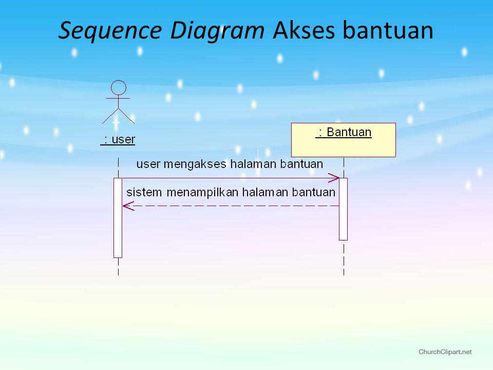 Sequence Diagram Akses bantuan
