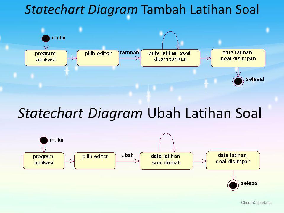 Statechart Diagram Tambah Latihan Soal Statechart Diagram Ubah Latihan Soal