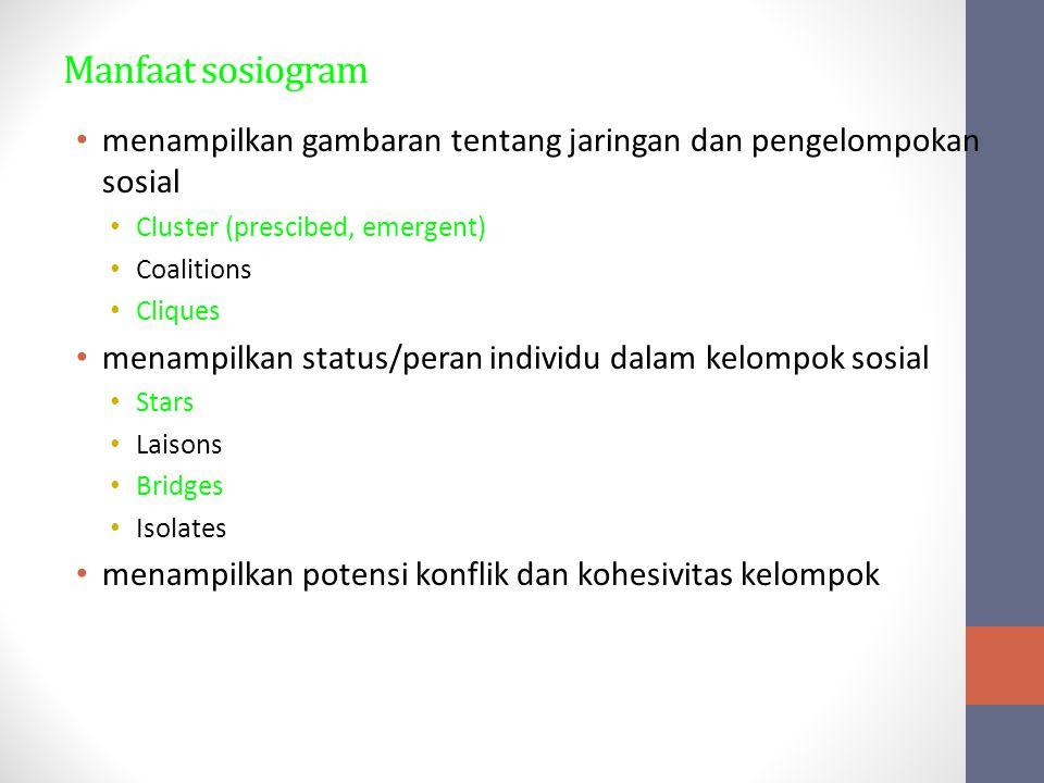 Manfaat sosiogram menampilkan gambaran tentang jaringan dan pengelompokan sosial Cluster (prescibed, emergent) Coalitions Cliques menampilkan status/p