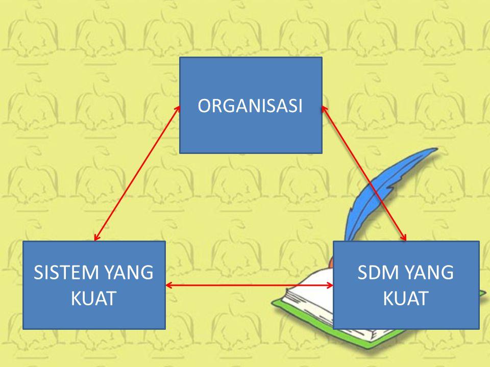STRATEGI PENDEKATAN Low cost development Internal efficiency External support 12/15/2014Tim FKIP UNS21