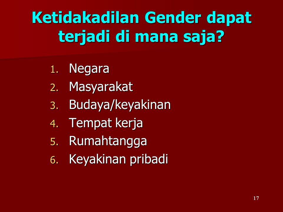 17 Ketidakadilan Gender dapat terjadi di mana saja? 1. Negara 2. Masyarakat 3. Budaya/keyakinan 4. Tempat kerja 5. Rumahtangga 6. Keyakinan pribadi