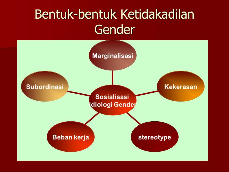 Sosialisasi Idiologi Gender MarginalisasiKekerasanstereotypeBeban kerjaSubordinasi