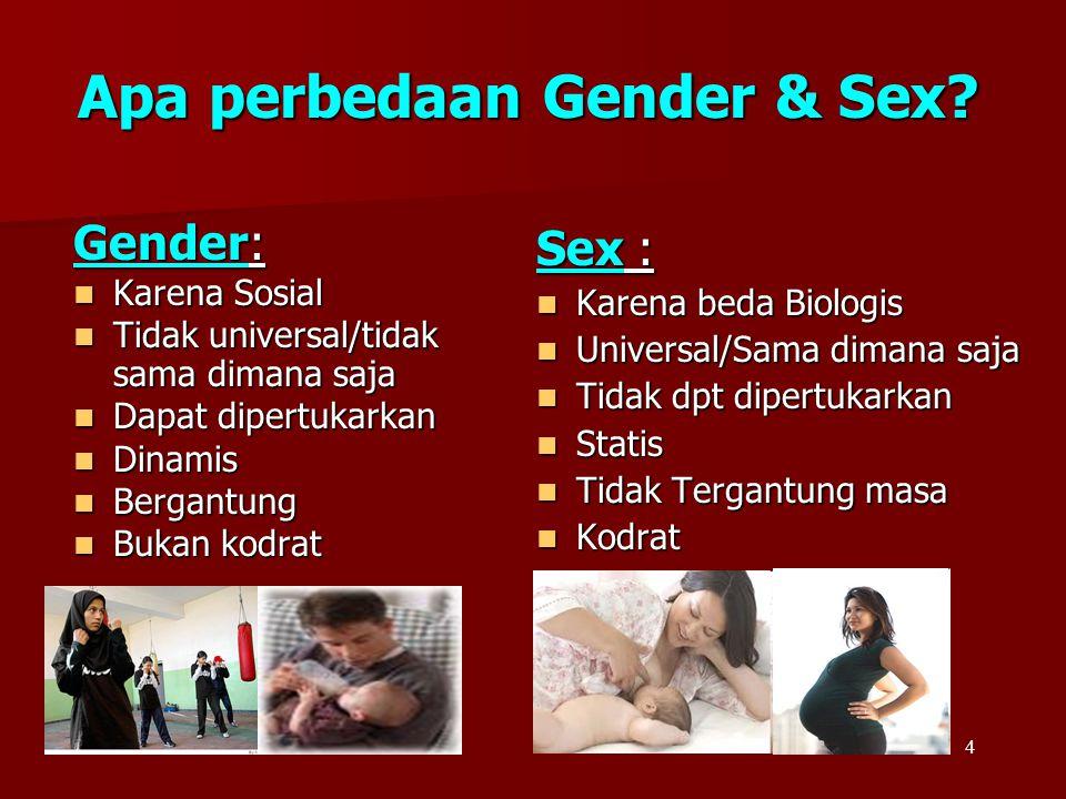 4 Apa perbedaan Gender & Sex? Gender: Gender: Karena Sosial Karena Sosial Tidak universal/tidak sama dimana saja Tidak universal/tidak sama dimana saj