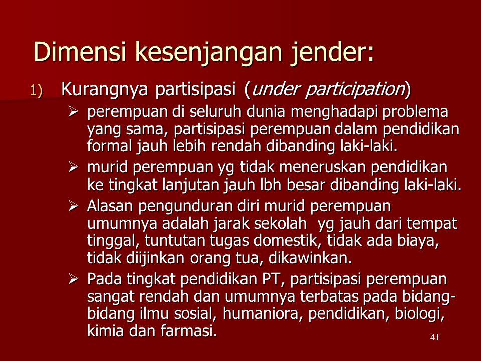 41 Dimensi kesenjangan jender: 1) Kurangnya partisipasi (under participation)  perempuan di seluruh dunia menghadapi problema yang sama, partisipasi