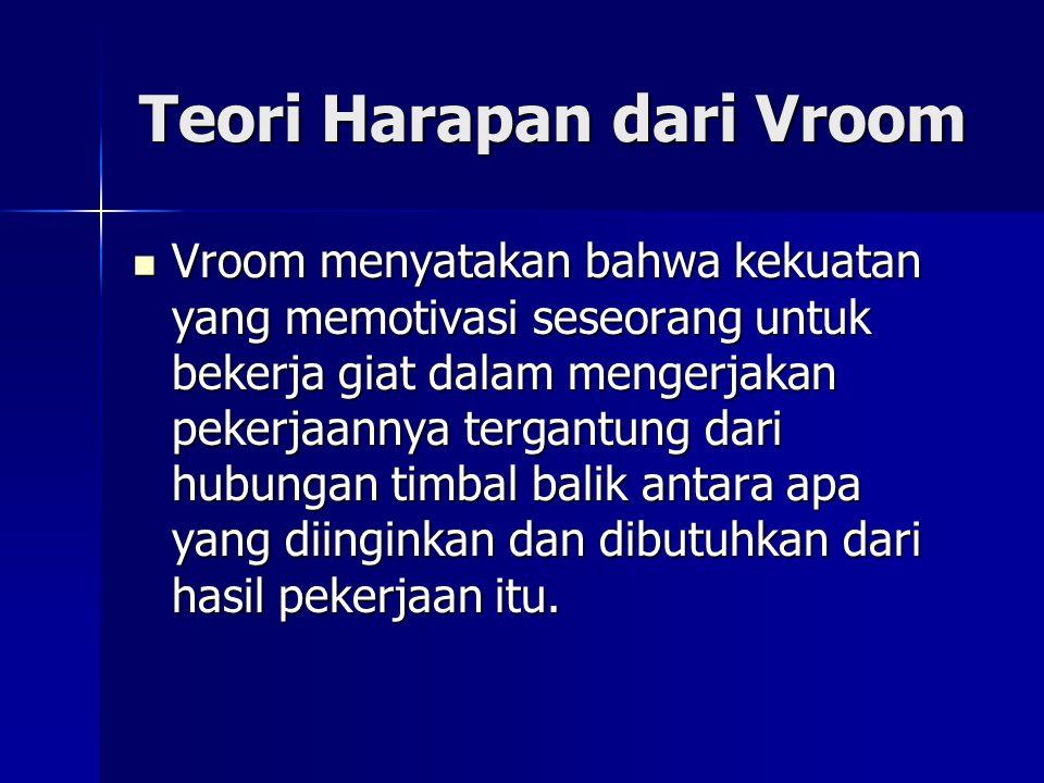 Teori Harapan dari Vroom Vroom menyatakan bahwa kekuatan yang memotivasi seseorang untuk bekerja giat dalam mengerjakan pekerjaannya tergantung dari h