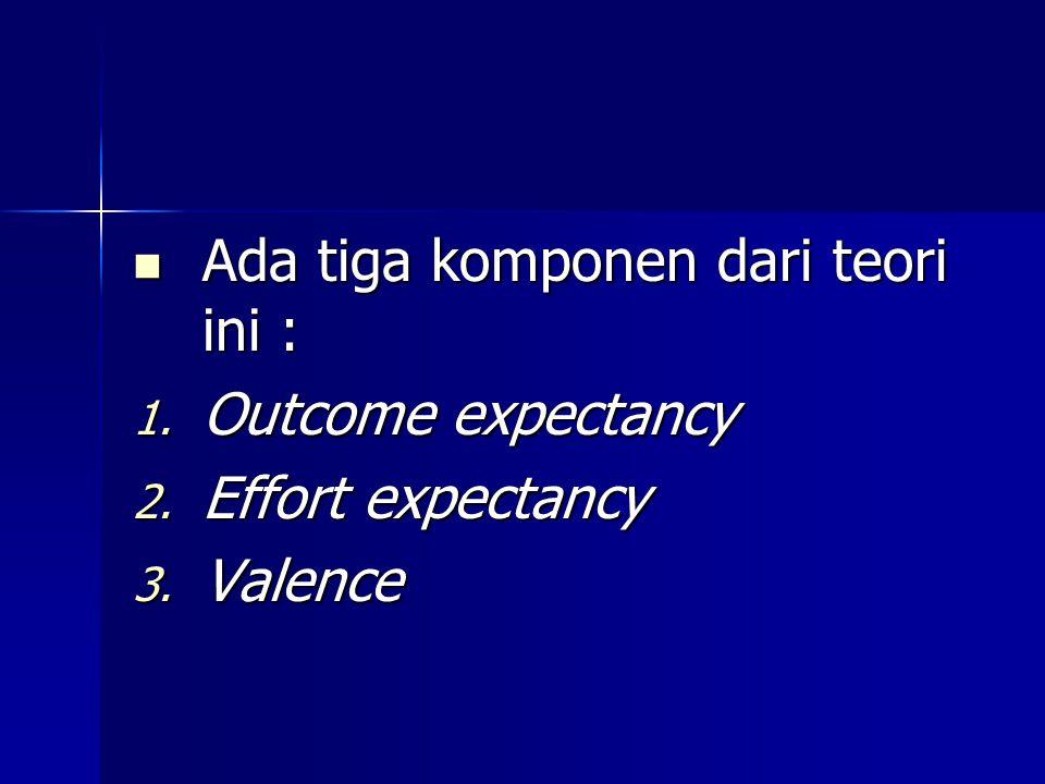 Ada tiga komponen dari teori ini : Ada tiga komponen dari teori ini : 1. Outcome expectancy 2. Effort expectancy 3. Valence