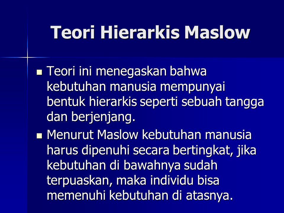 Teori Hierarkis Maslow Teori ini menegaskan bahwa kebutuhan manusia mempunyai bentuk hierarkis seperti sebuah tangga dan berjenjang. Teori ini menegas