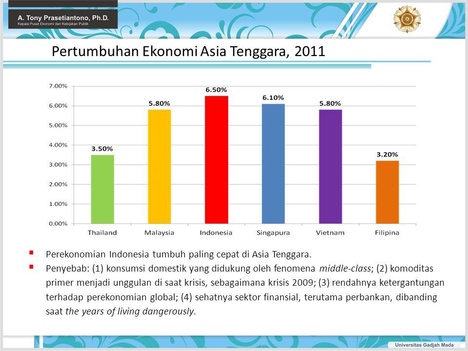 Pertumbuhan Ekonomi Asia Tenggara, 2011  Perekonomian Indonesia tumbuh paling cepat di Asia Tenggara.  Penyebab: (1) konsumsi domestik yang didukung