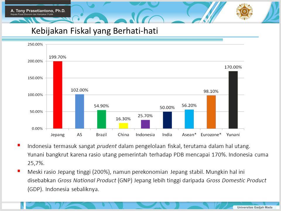  Indonesia termasuk sangat prudent dalam pengelolaan fiskal, terutama dalam hal utang. Yunani bangkrut karena rasio utang pemerintah terhadap PDB men
