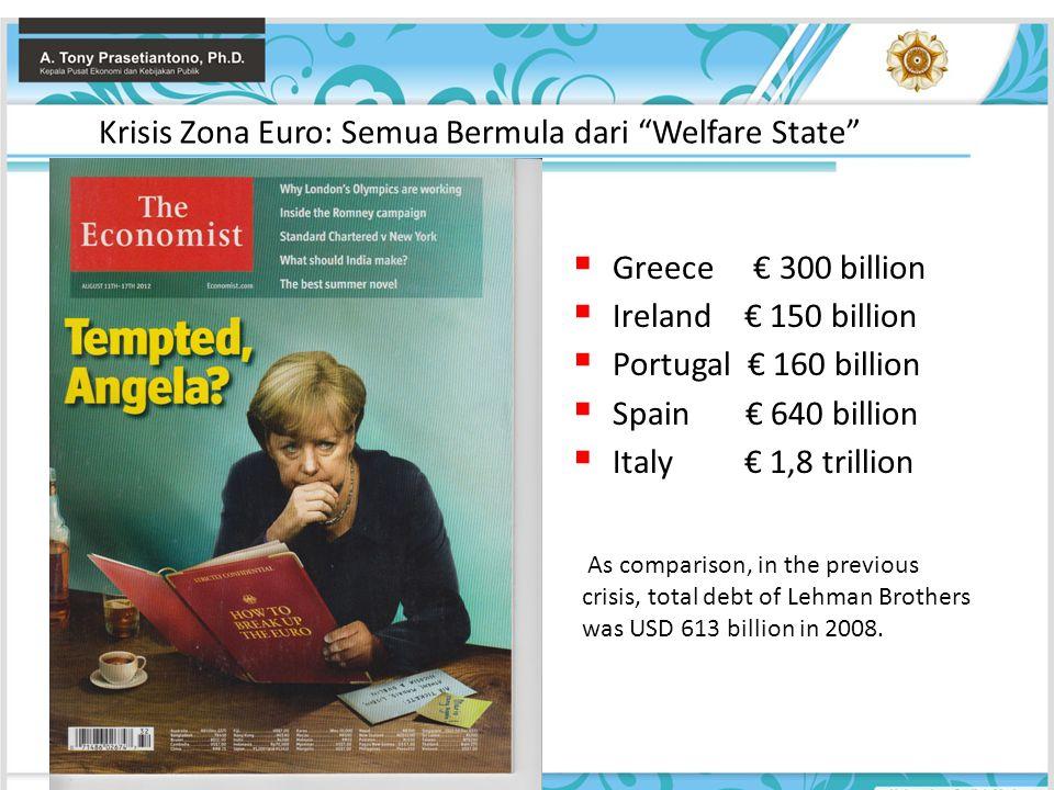  Greece € 300 billion  Ireland € 150 billion  Portugal € 160 billion  Spain € 640 billion  Italy € 1,8 trillion As comparison, in the previous cr