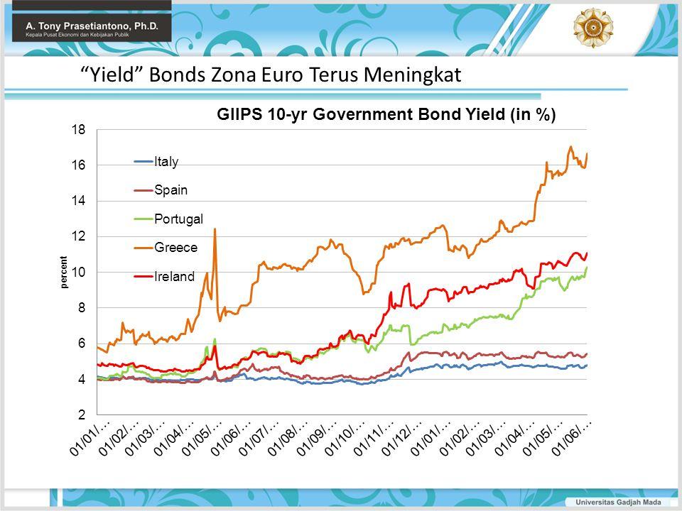 """Yield"" Bonds Zona Euro Terus Meningkat"