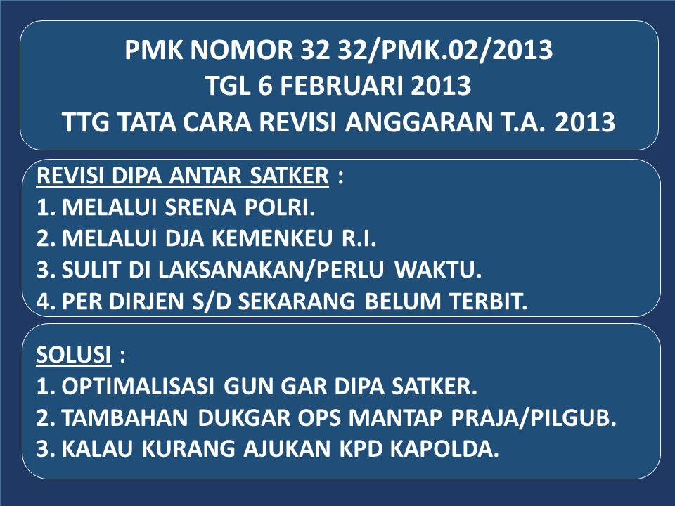 PMK NOMOR 32 32/PMK.02/2013 TGL 6 FEBRUARI 2013 TTG TATA CARA REVISI ANGGARAN T.A.