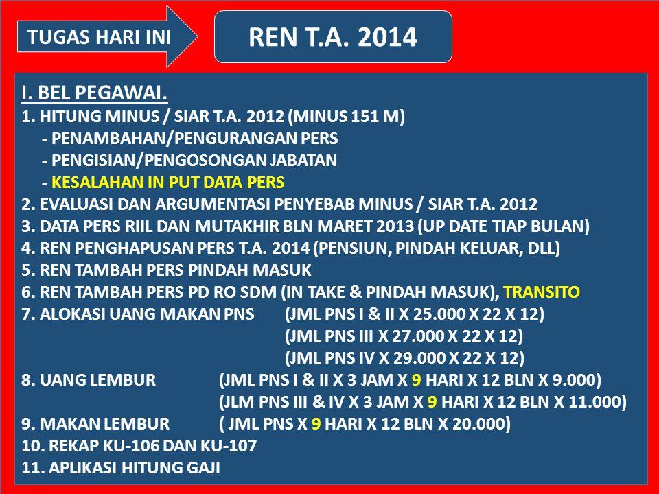 REN T.A.2014 I. BEL PEGAWAI. 1. HITUNG MINUS / SIAR T.A.