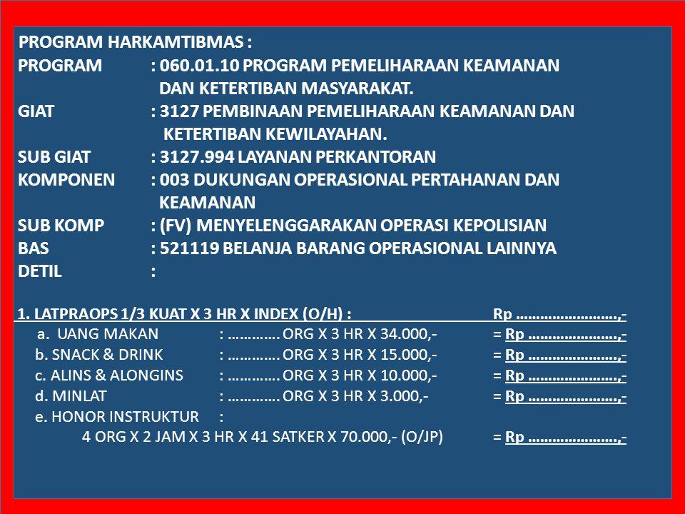PROGRAM HARKAMTIBMAS : PROGRAM : 060.01.10 PROGRAM PEMELIHARAAN KEAMANAN DAN KETERTIBAN MASYARAKAT.