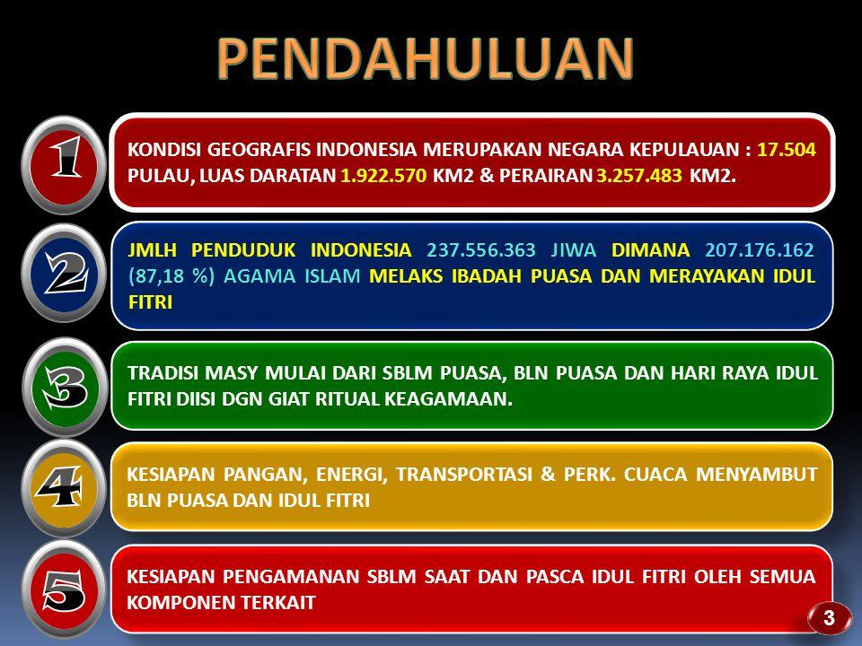KONDISI GEOGRAFIS INDONESIA MERUPAKAN NEGARA KEPULAUAN : 17.504 PULAU, LUAS DARATAN 1.922.570 KM2 & PERAIRAN 3.257.483 KM2. 207.176.162 ( JMLH PENDUDU