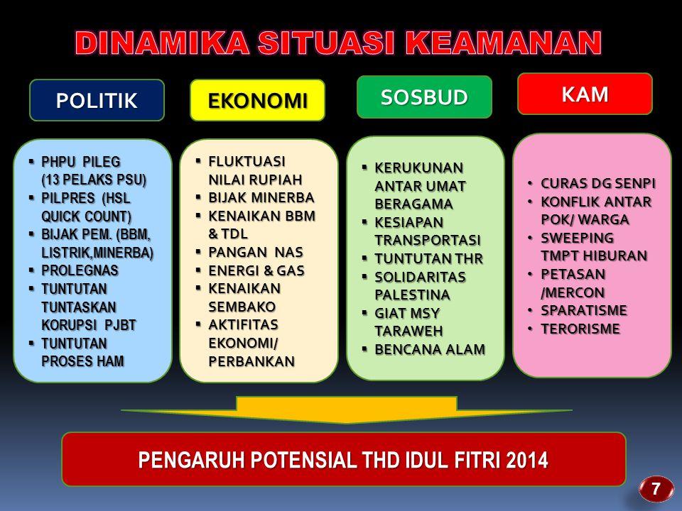 POLITIKEKONOMI SOSBUD KAM  PHPU PILEG (13 PELAKS PSU)  PILPRES (HSL QUICK COUNT)  BIJAK PEM. (BBM, LISTRIK,MINERBA)  PROLEGNAS  TUNTUTAN TUNTASKA