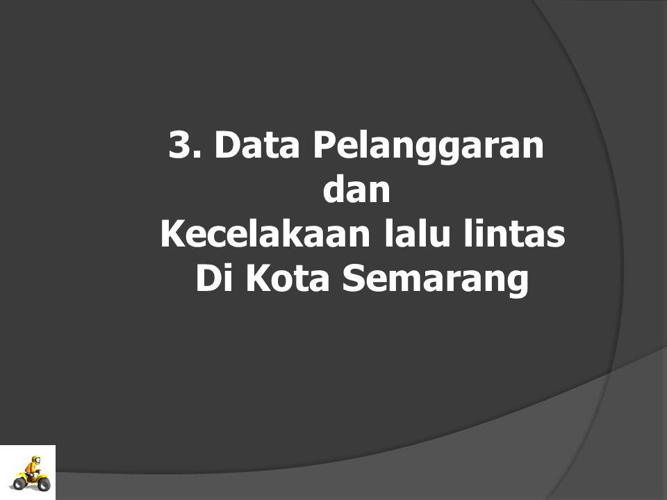 3. Data Pelanggaran dan Kecelakaan lalu lintas Di Kota Semarang
