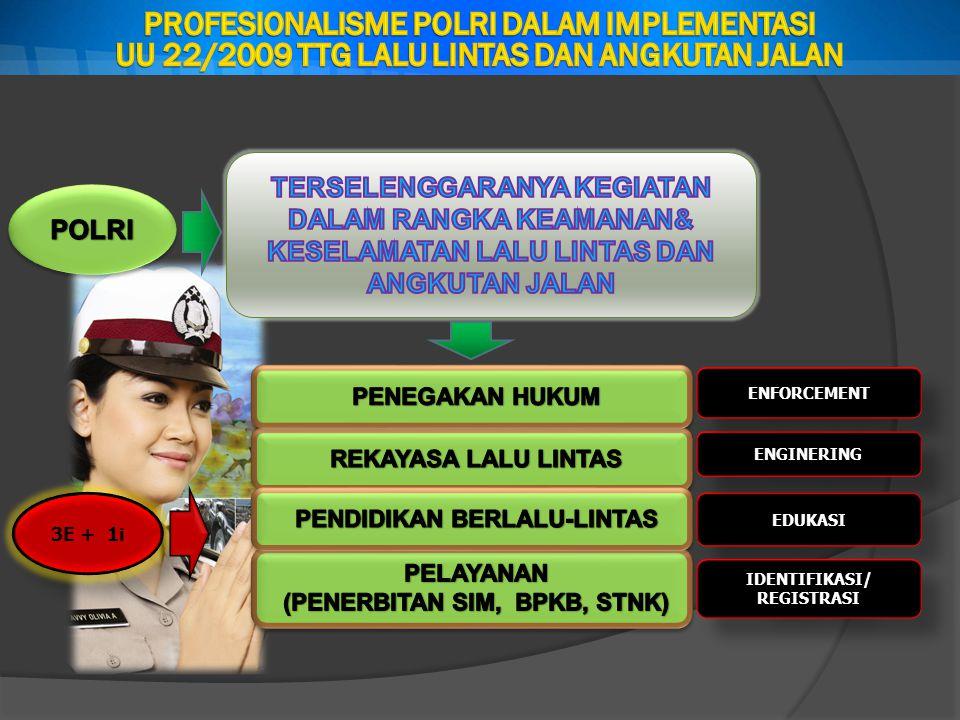EDUKASI ENGINERING ENFORCEMENT IDENTIFIKASI/ REGISTRASI IDENTIFIKASI/ REGISTRASI 3E + 1i