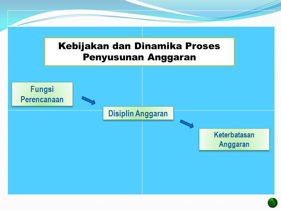 Fungsi Perencanaan Disiplin Anggaran Keterbatasan Anggaran Kebijakan dan Dinamika Proses Penyusunan Anggaran 5