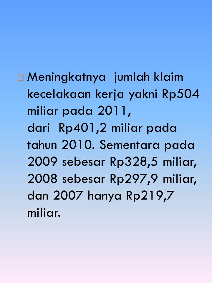  Meningkatnya jumlah klaim kecelakaan kerja yakni Rp504 miliar pada 2011, dari Rp401,2 miliar pada tahun 2010. Sementara pada 2009 sebesar Rp328,5 mi