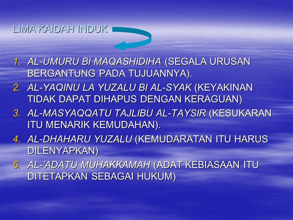 LIMA KAIDAH INDUK 1.AL-UMURU BI MAQASHIDIHA (SEGALA URUSAN BERGANTUNG PADA TUJUANNYA). 2.AL-YAQINU LA YUZALU BI AL-SYAK (KEYAKINAN TIDAK DAPAT DIHAPUS