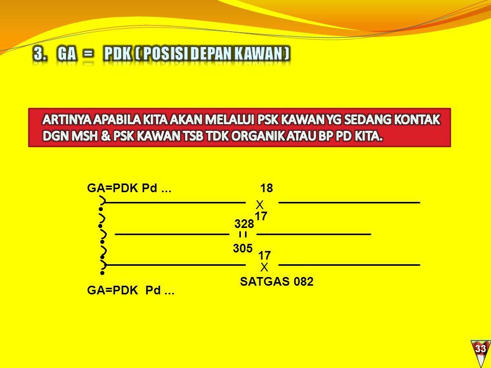 33 GA=PDK Pd... 18 X 17 X SATGAS 082 GA=PDK Pd... 328 305