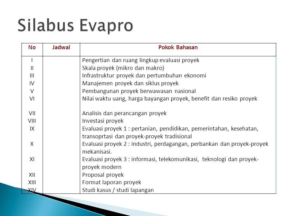 NoJadwalPokok Bahasan IPengertian dan ruang lingkup evaluasi proyek IISkala proyek (mikro dan makro) IIIInfrastruktur proyek dan pertumbuhan ekonomi I