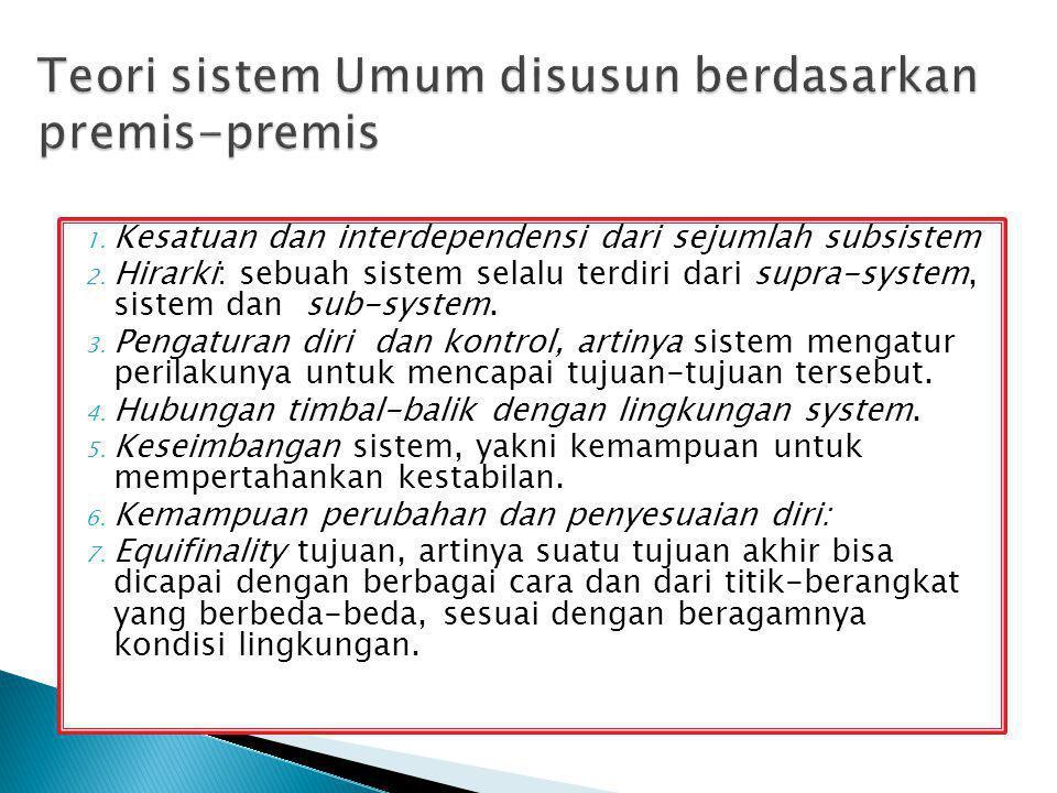 1. Kesatuan dan interdependensi dari sejumlah subsistem 2. Hirarki: sebuah sistem selalu terdiri dari supra-system, sistem dan sub-system. 3. Pengatur