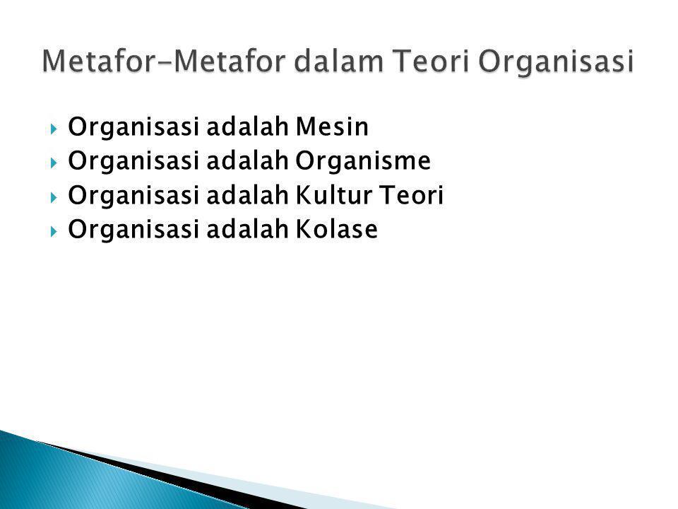 Organisasi adalah Mesin  Organisasi adalah Organisme  Organisasi adalah Kultur Teori  Organisasi adalah Kolase